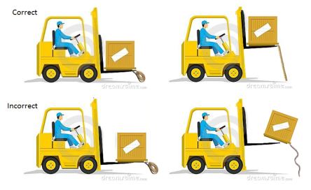 Forklifting picture